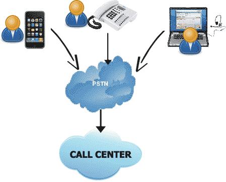 CallCenter-la-gi-1.jpg