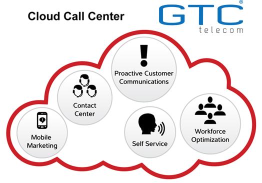 Cloud-Call-Center-2.jpg