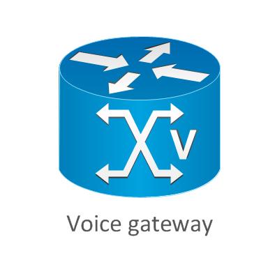 Voice-Gateway.jpg
