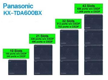Tong dai dien thoai Panasonic KX-TDA600 -32-776.jpg