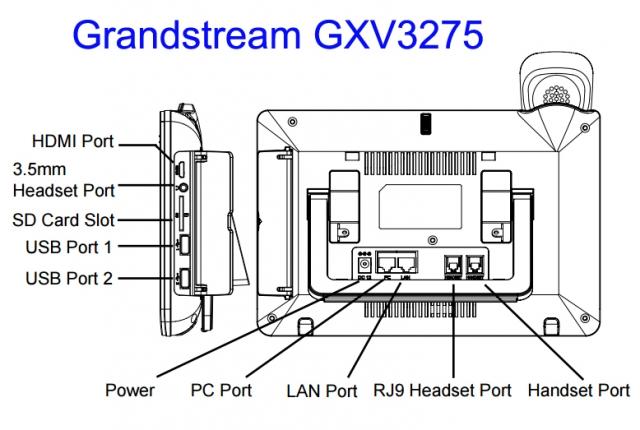 Điện thoại IP Video HD Grandstream GXV3275