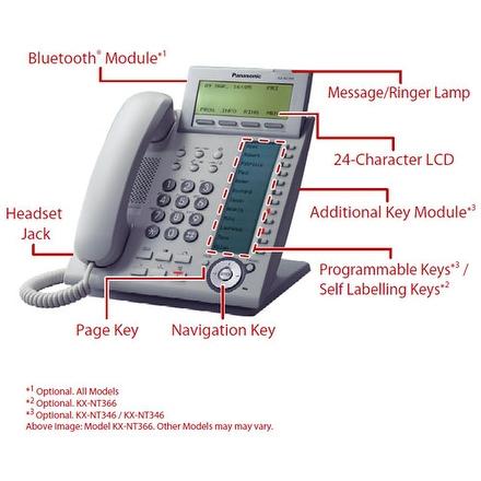 Điện thoại IP Panasonic KX-NT343