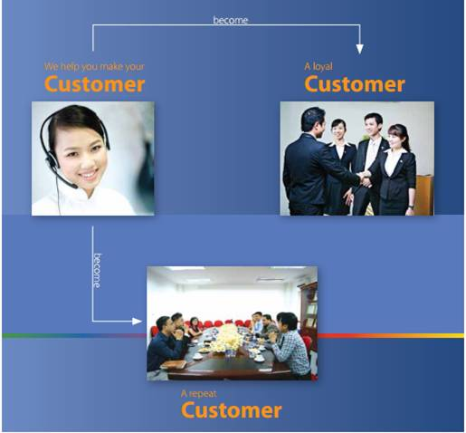 thue-ngoai-Call-Center.jpg