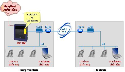 tong-dai-panasonic-KX-TDA100D.JPG